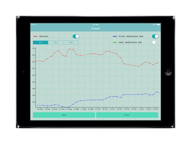 iPadAir_WorkoutComparison