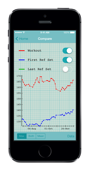 iPhone_5s_WorkoutComparison