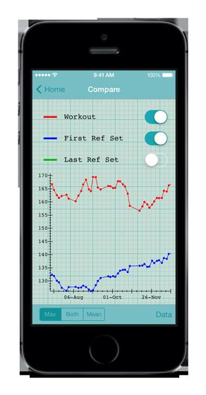 iPhone_5s_WorkoutComparison